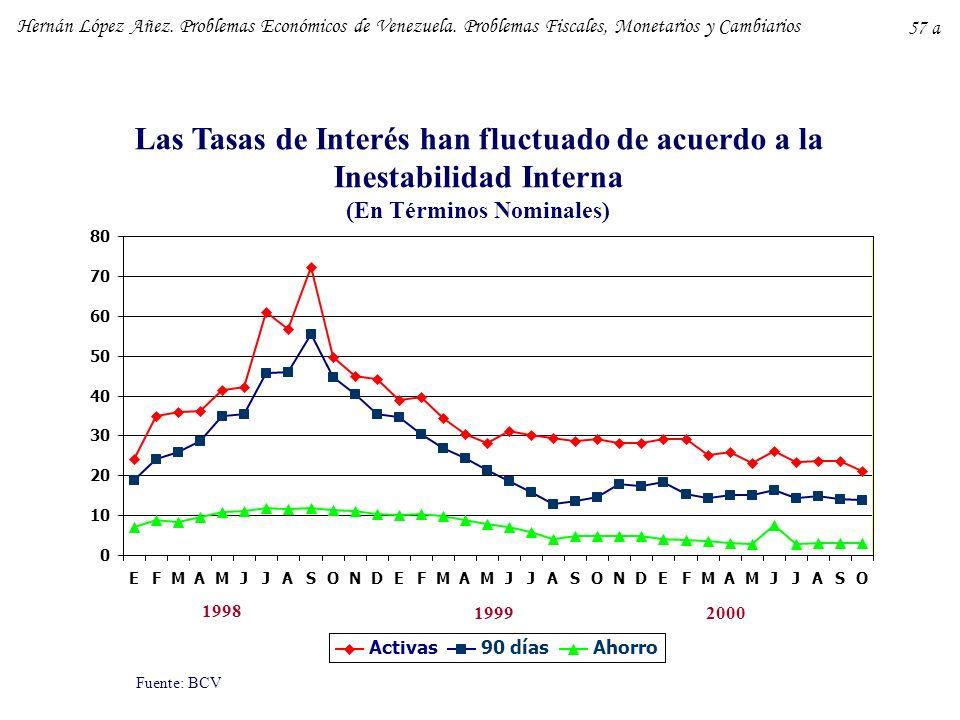 57 a Hernán López Añez. Problemas Económicos de Venezuela. Problemas Fiscales, Monetarios y Cambiarios