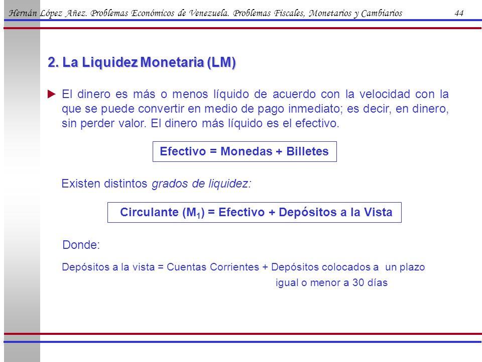 Hernán López Añez. Problemas Económicos de Venezuela. Problemas Fiscales, Monetarios y Cambiarios 44 2. La Liquidez Monetaria (LM) El dinero es más o