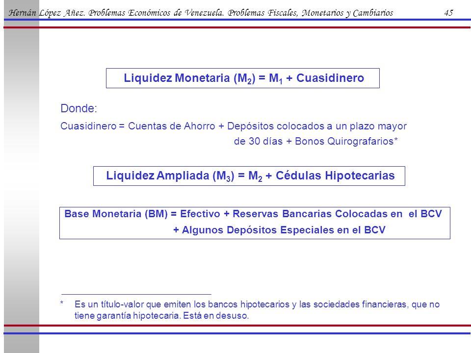 Hernán López Añez. Problemas Económicos de Venezuela. Problemas Fiscales, Monetarios y Cambiarios 45 Cuasidinero = Cuentas de Ahorro + Depósitos coloc