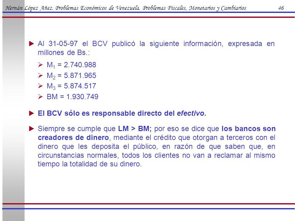 Hernán López Añez. Problemas Económicos de Venezuela. Problemas Fiscales, Monetarios y Cambiarios 46 Al 31-05-97 el BCV publicó la siguiente informaci