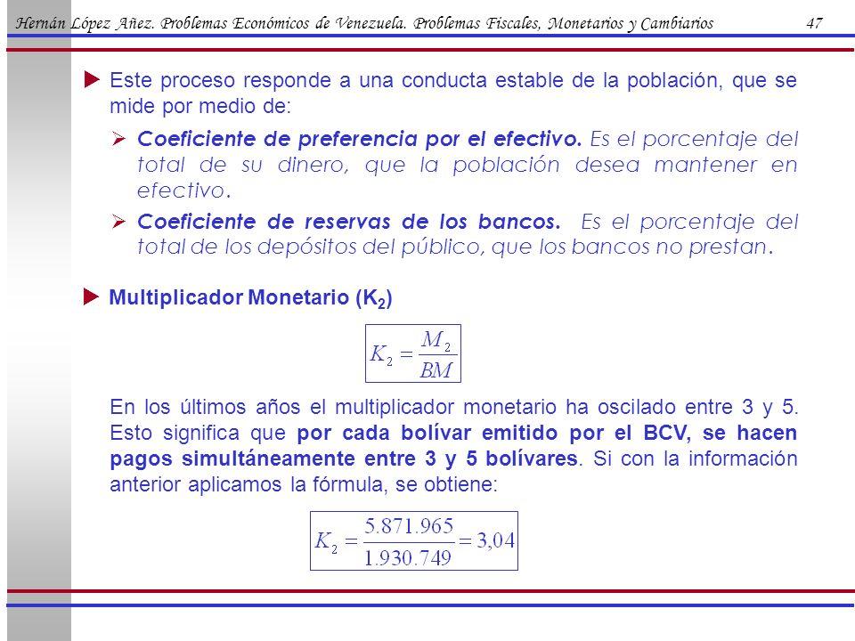 Hernán López Añez. Problemas Económicos de Venezuela. Problemas Fiscales, Monetarios y Cambiarios 47 Este proceso responde a una conducta estable de l