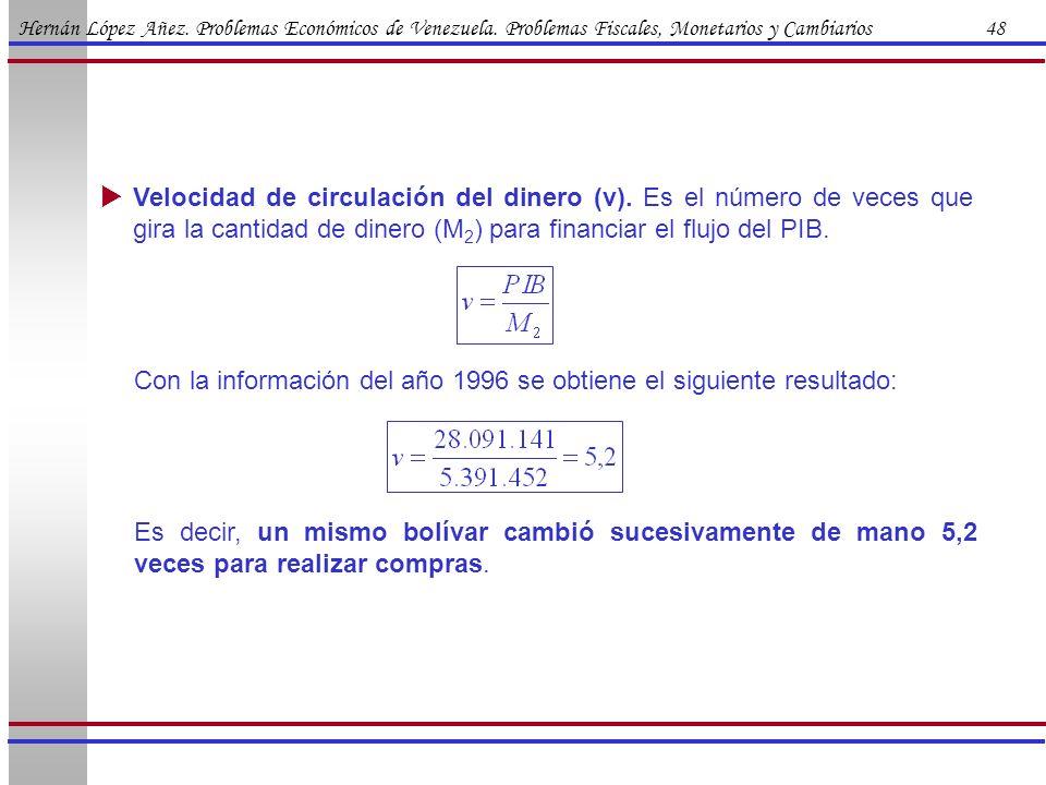 Hernán López Añez. Problemas Económicos de Venezuela. Problemas Fiscales, Monetarios y Cambiarios 48 Velocidad de circulación del dinero (v). Es el nú