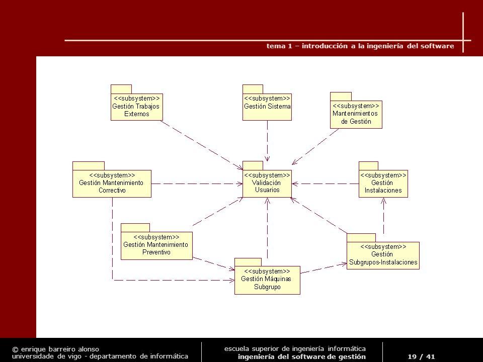© enrique barreiro alonso universidade de vigo - departamento de informática tema 1 – introducción a la ingeniería del software 19 / 41 escuela superior de ingeniería informática ingeniería del software de gestión
