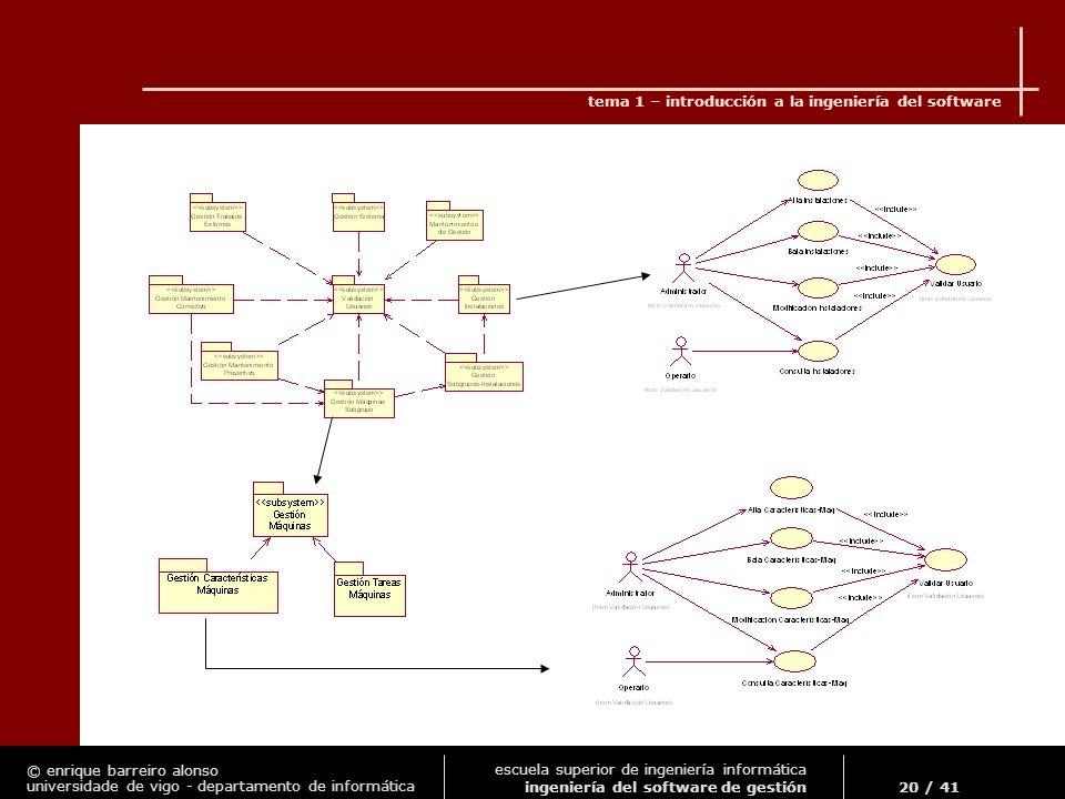 © enrique barreiro alonso universidade de vigo - departamento de informática tema 1 – introducción a la ingeniería del software 20 / 41 escuela superior de ingeniería informática ingeniería del software de gestión