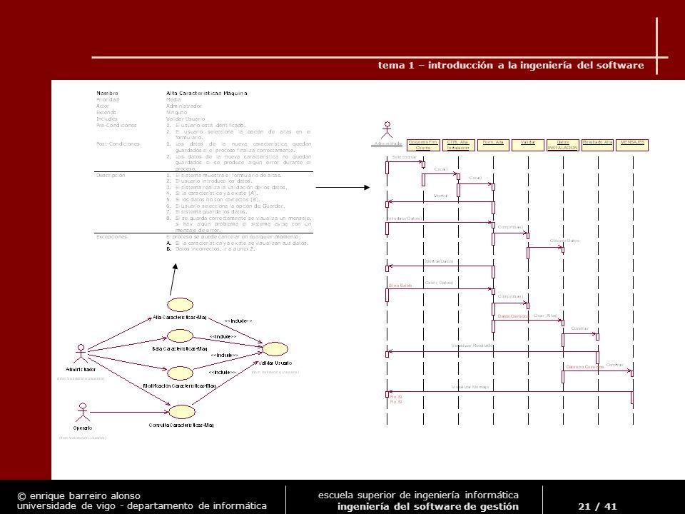 © enrique barreiro alonso universidade de vigo - departamento de informática tema 1 – introducción a la ingeniería del software 21 / 41 escuela superior de ingeniería informática ingeniería del software de gestión