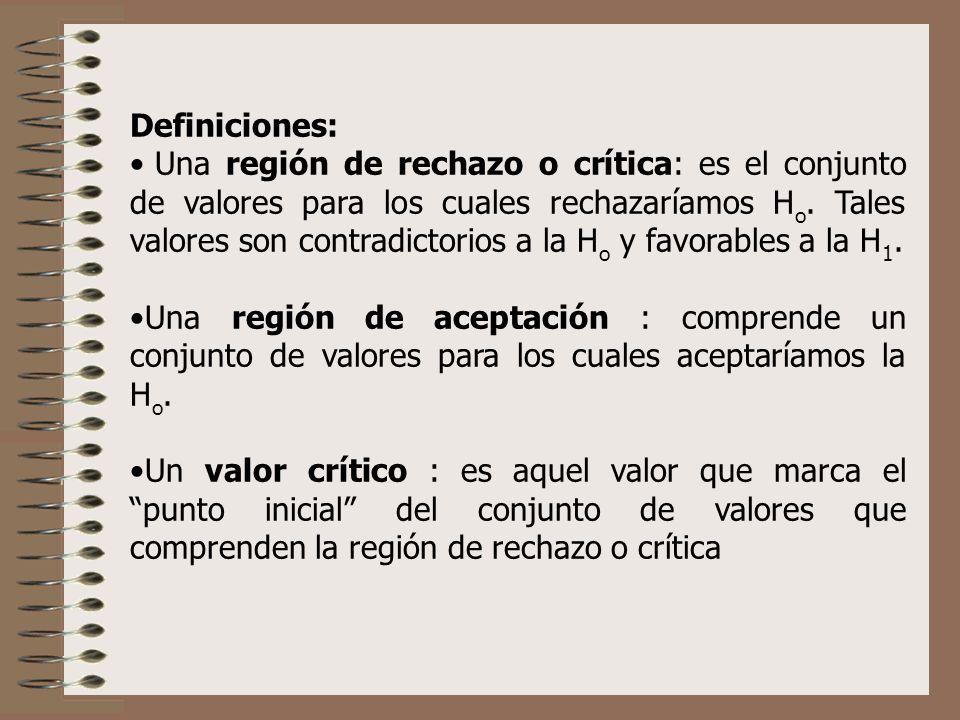 Definiciones: Una región de rechazo o crítica: es el conjunto de valores para los cuales rechazaríamos H o. Tales valores son contradictorios a la H o