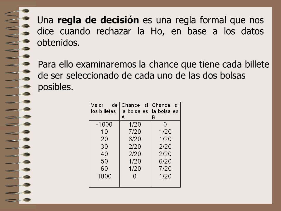 Una regla de decisión es una regla formal que nos dice cuando rechazar la Ho, en base a los datos obtenidos. Para ello examinaremos la chance que tien