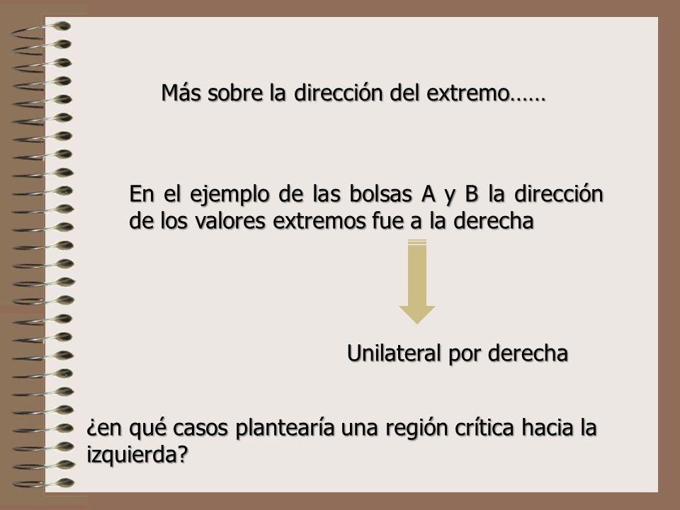 Más sobre la dirección del extremo…… En el ejemplo de las bolsas A y B la dirección de los valores extremos fue a la derecha Unilateral por derecha ¿e