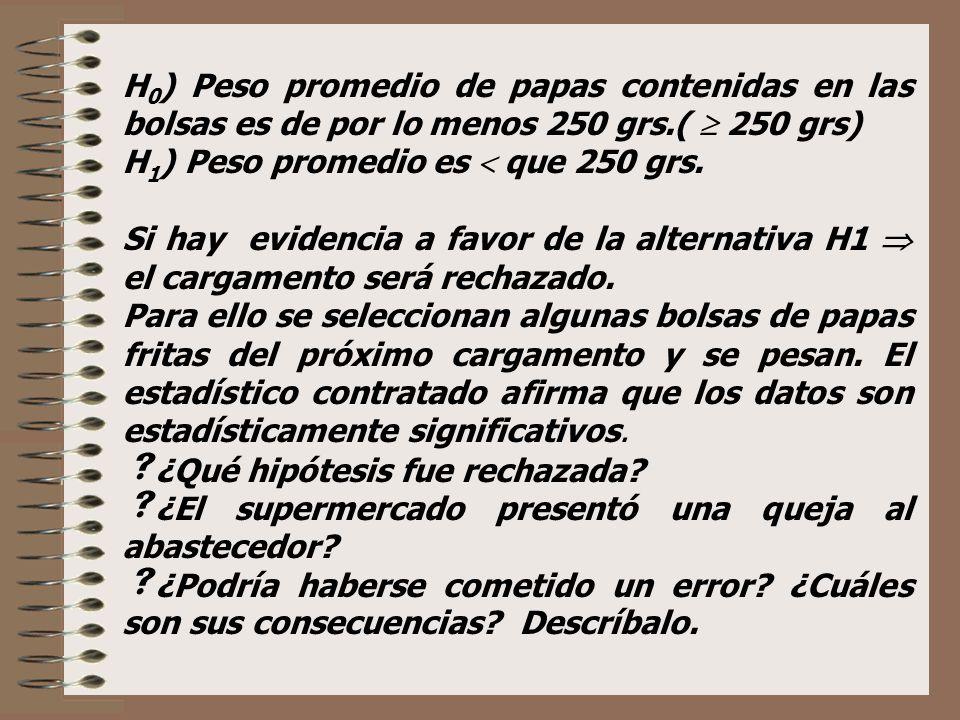 H 0 ) Peso promedio de papas contenidas en las bolsas es de por lo menos 250 grs.( 250 grs) H 1 ) Peso promedio es que 250 grs. Si hay evidencia a fav