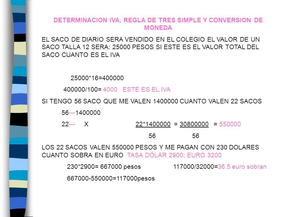 DETERMINACION IVA, REGLA DE TRES SIMPLE Y CONVERSION DE MONEDA EL SACO DE DIARIO SERA VENDIDO EN EL COLEGIO EL VALOR DE UN SACO TALLA 12 SERA: 25000 P