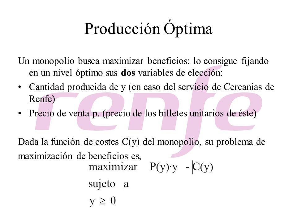 Producción Óptima Un monopolio busca maximizar beneficios: lo consigue fijando en un nivel óptimo sus dos variables de elección: Cantidad producida de
