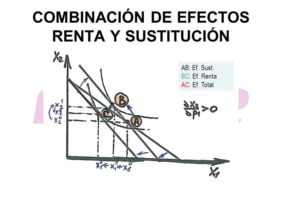 COMBINACIÓN DE EFECTOS RENTA Y SUSTITUCIÓN AB: Ef. Sust. BC: Ef. Renta AC: Ef. Total