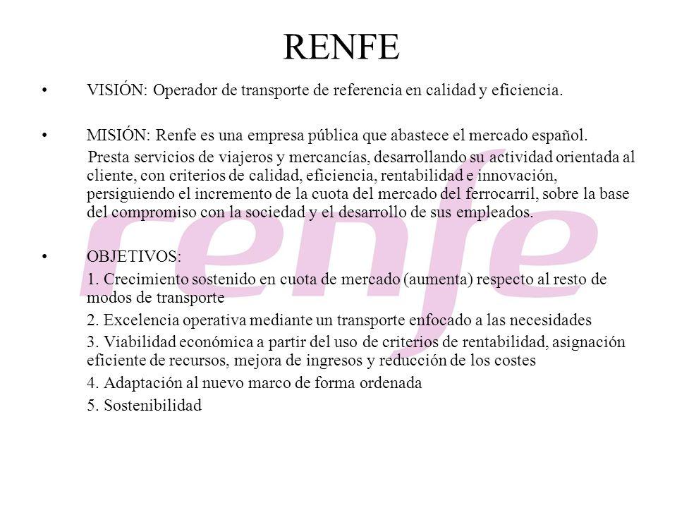 RENFE VISIÓN: Operador de transporte de referencia en calidad y eficiencia. MISIÓN: Renfe es una empresa pública que abastece el mercado español. Pres