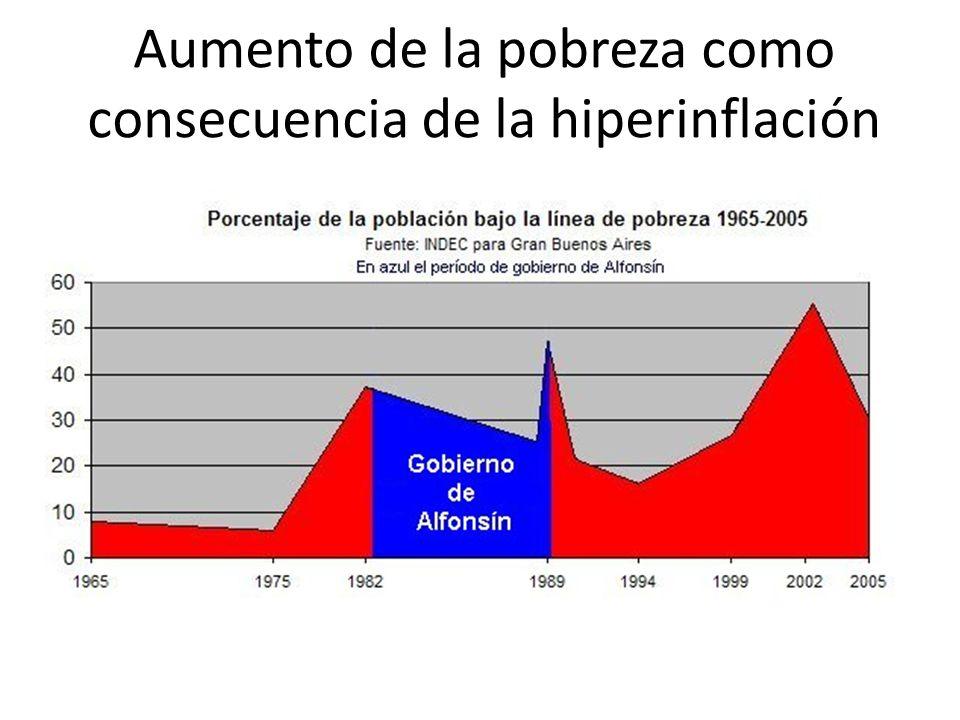 HIPERINFLACIÓN: CASO ALEMANIA Durante el período 1922-1924 Alemania fue presa de este fenómeno.