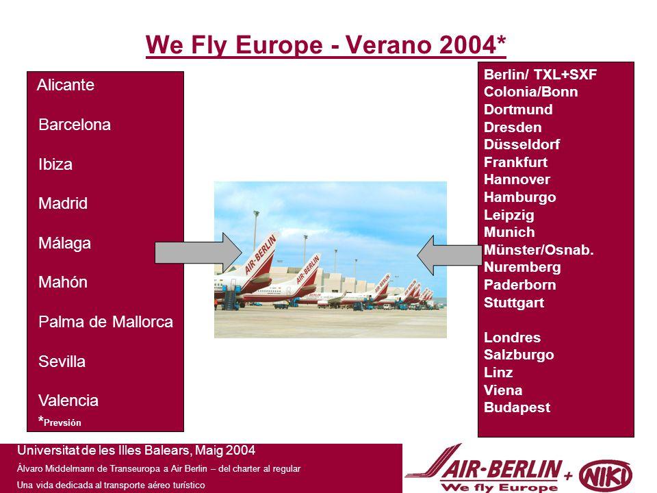Universitat de les Illes Balears, Maig 2004 Álvaro Middelmann de Transeuropa a Air Berlin – del charter al regular Una vida dedicada al transporte aér
