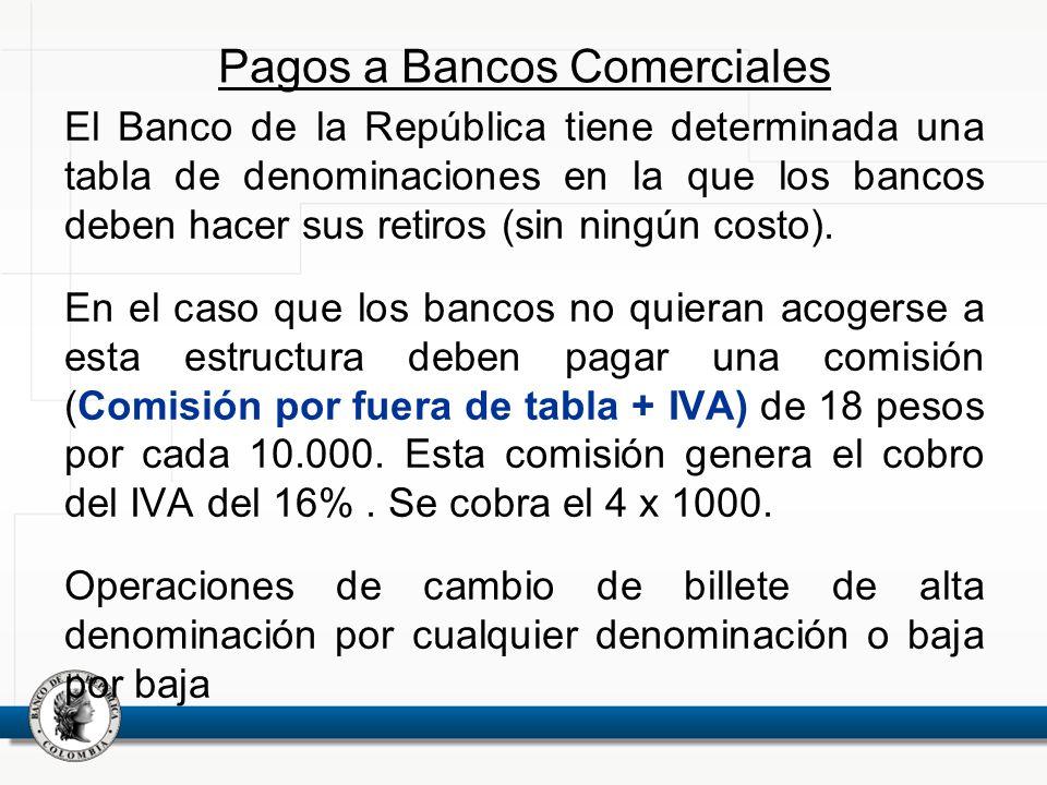 Pagos a Bancos Comerciales El Banco de la República tiene determinada una tabla de denominaciones en la que los bancos deben hacer sus retiros (sin ni