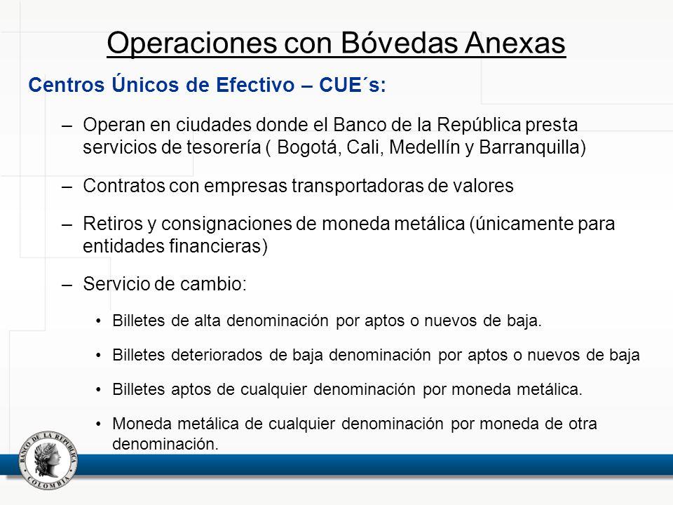Operaciones con Bóvedas Anexas Centros Únicos de Efectivo – CUE´s: –Operan en ciudades donde el Banco de la República presta servicios de tesorería (