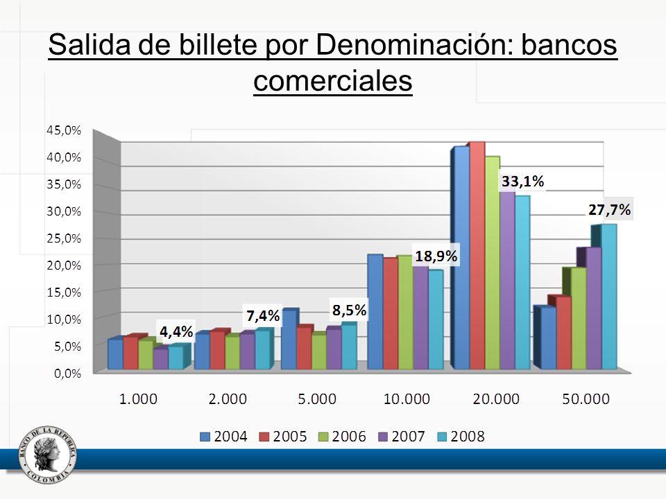 Salida de billete por Denominación: bancos comerciales