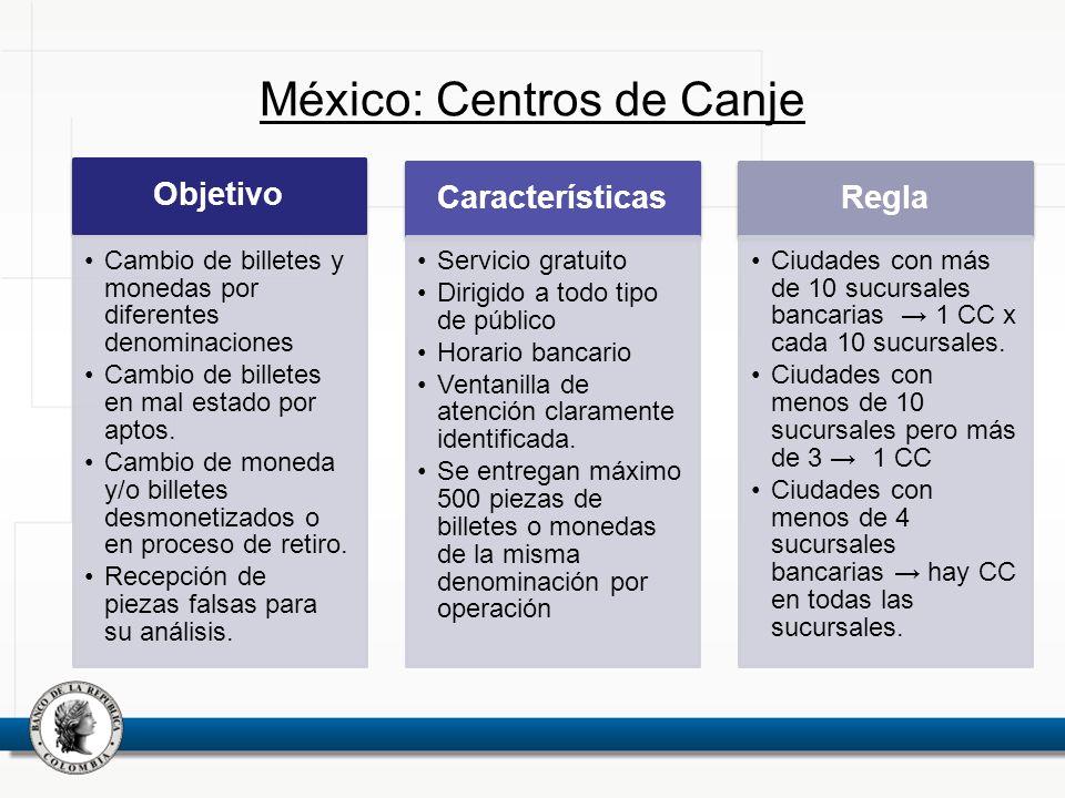 México: Centros de Canje Objetivo Cambio de billetes y monedas por diferentes denominaciones Cambio de billetes en mal estado por aptos. Cambio de mon