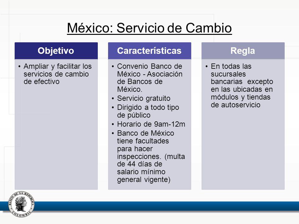 México: Servicio de Cambio Objetivo Ampliar y facilitar los servicios de cambio de efectivo Características Convenio Banco de México - Asociación de B
