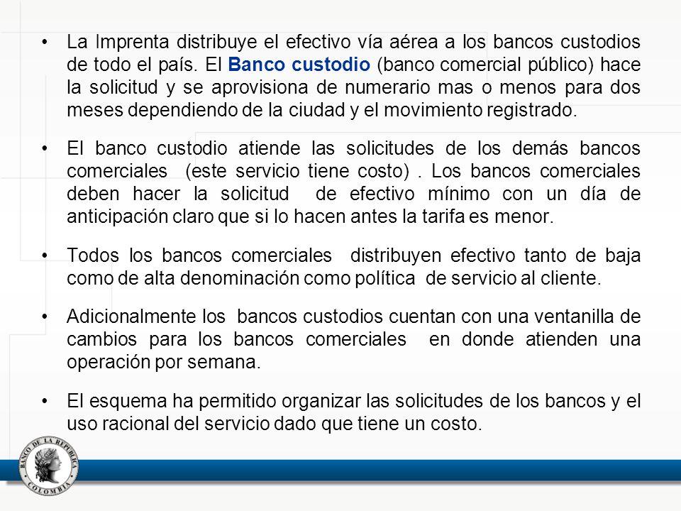 La Imprenta distribuye el efectivo vía aérea a los bancos custodios de todo el país. El Banco custodio (banco comercial público) hace la solicitud y s