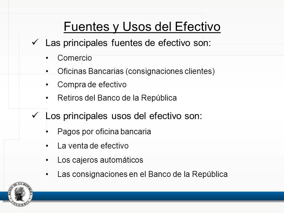 Fuentes y Usos del Efectivo Las principales fuentes de efectivo son: Comercio Oficinas Bancarias (consignaciones clientes) Compra de efectivo Retiros