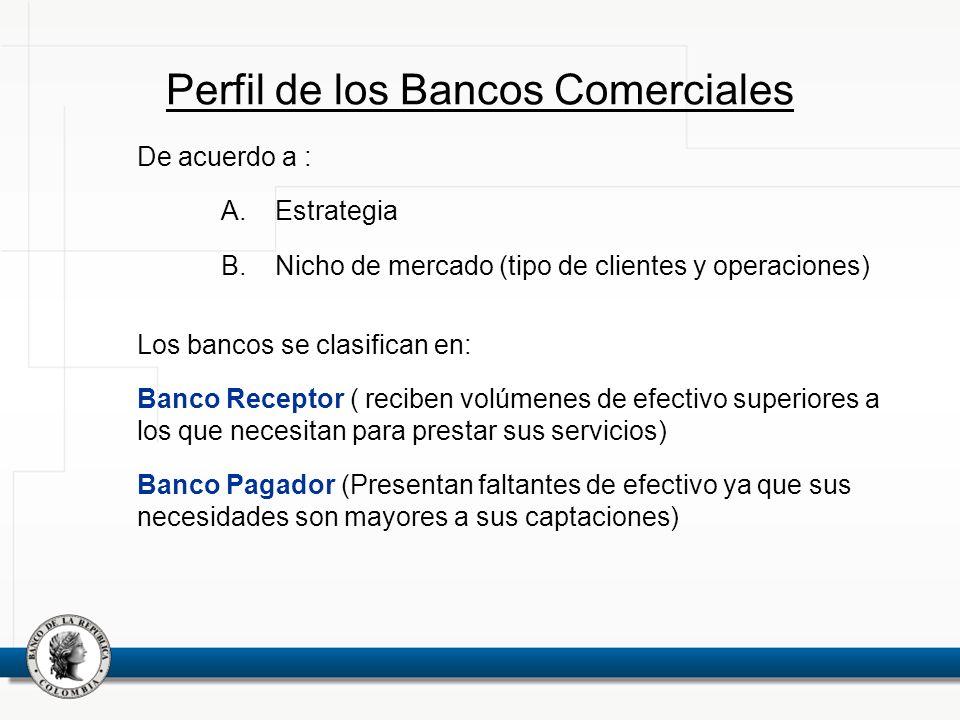 Perfil de los Bancos Comerciales De acuerdo a : A.Estrategia B.Nicho de mercado (tipo de clientes y operaciones) Los bancos se clasifican en: Banco Re