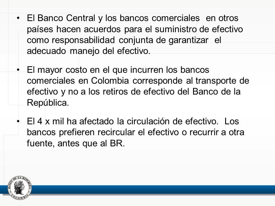 El Banco Central y los bancos comerciales en otros países hacen acuerdos para el suministro de efectivo como responsabilidad conjunta de garantizar el
