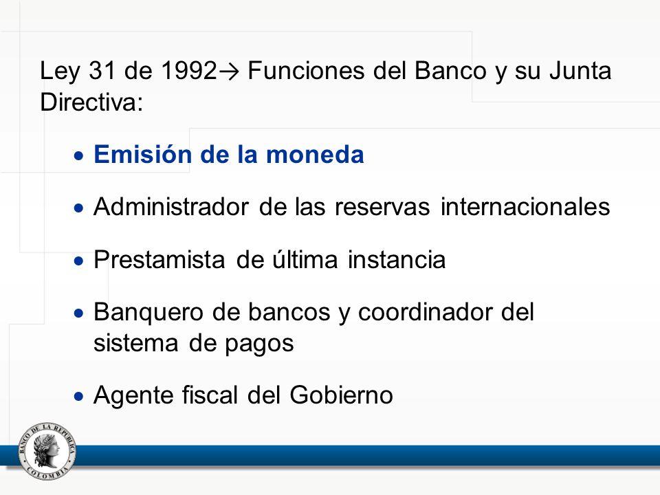 Ley 31 de 1992 Funciones del Banco y su Junta Directiva: Emisión de la moneda Administrador de las reservas internacionales Prestamista de última inst