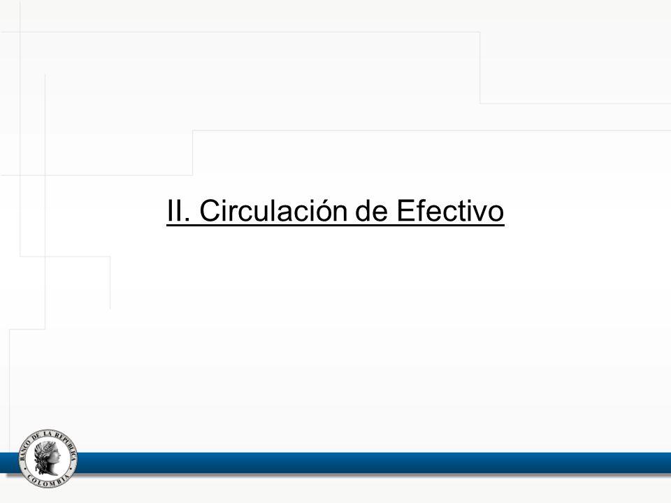 II. Circulación de Efectivo