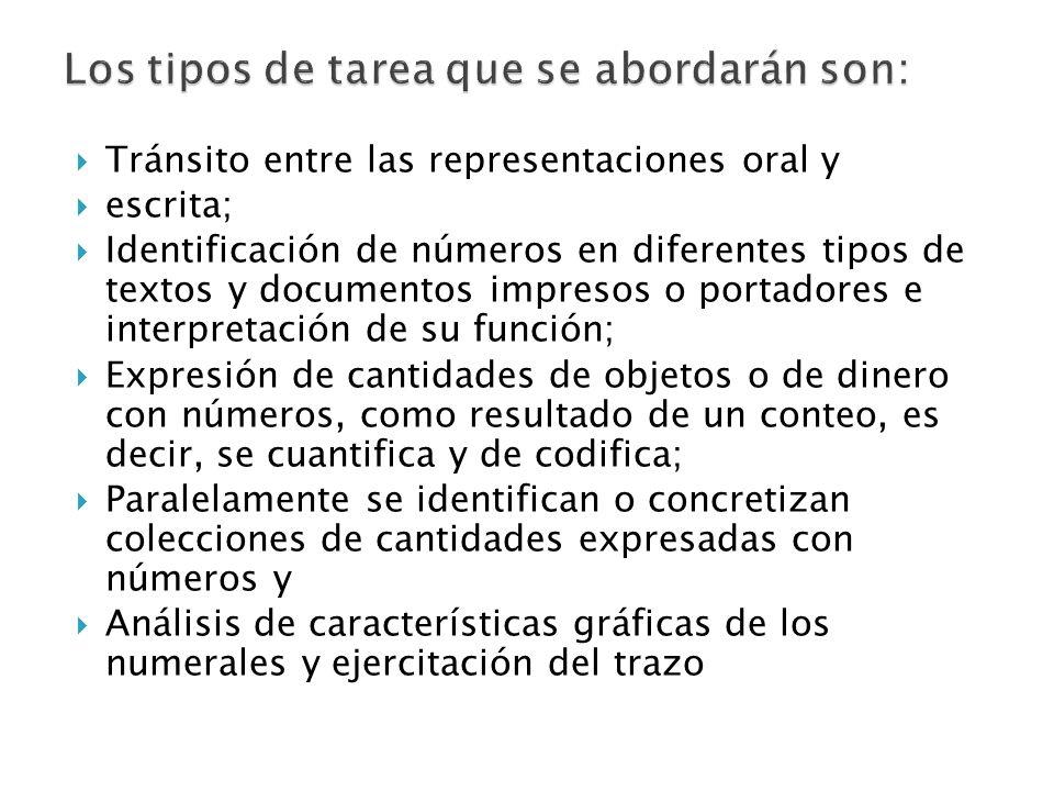 Tránsito entre las representaciones oral y escrita; Identificación de números en diferentes tipos de textos y documentos impresos o portadores e inter