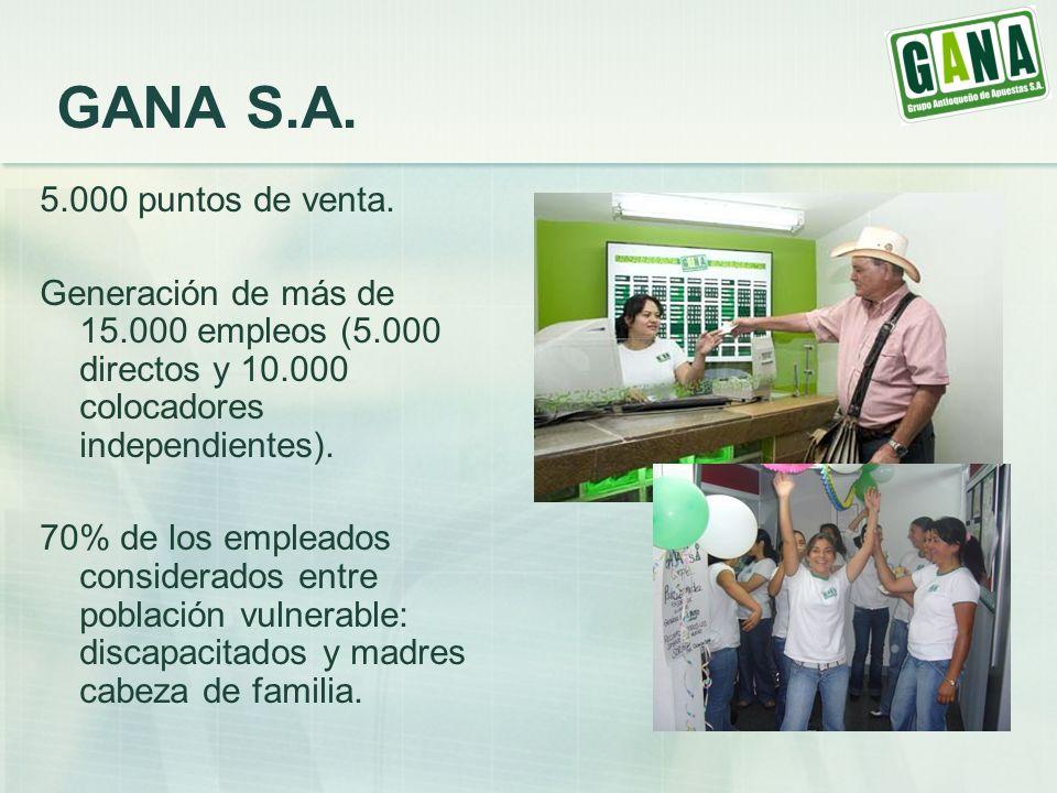 GANA S.A. 5.000 puntos de venta. Generación de más de 15.000 empleos (5.000 directos y 10.000 colocadores independientes). 70% de los empleados consid