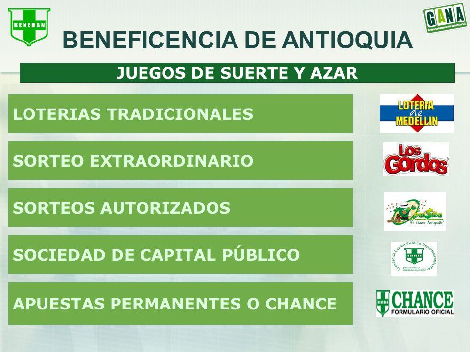 JUEGOS DE SUERTE Y AZAR LOTERIAS TRADICIONALES APUESTAS PERMANENTES O CHANCE SORTEO EXTRAORDINARIO SORTEOS AUTORIZADOS SOCIEDAD DE CAPITAL PÚBLICO BEN