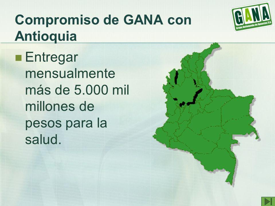 Compromiso de GANA con Antioquia Entregar mensualmente más de 5.000 mil millones de pesos para la salud.