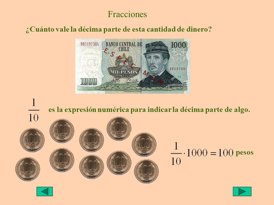 Fracciones ¿Cuánto vale la décima parte de esta cantidad de dinero? es la expresión numérica para indicar la décima parte de algo. pesos