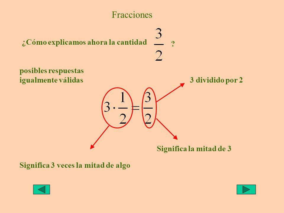 Fracciones ¿Cómo explicamos ahora la cantidad ? posibles respuestas igualmente válidas Significa 3 veces la mitad de algo Significa la mitad de 3 3 di