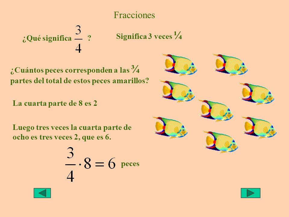 Fracciones ¿Qué significa? Significa 3 veces ¼ ¿Cuántos peces corresponden a las ¾ partes del total de estos peces amarillos? La cuarta parte de 8 es