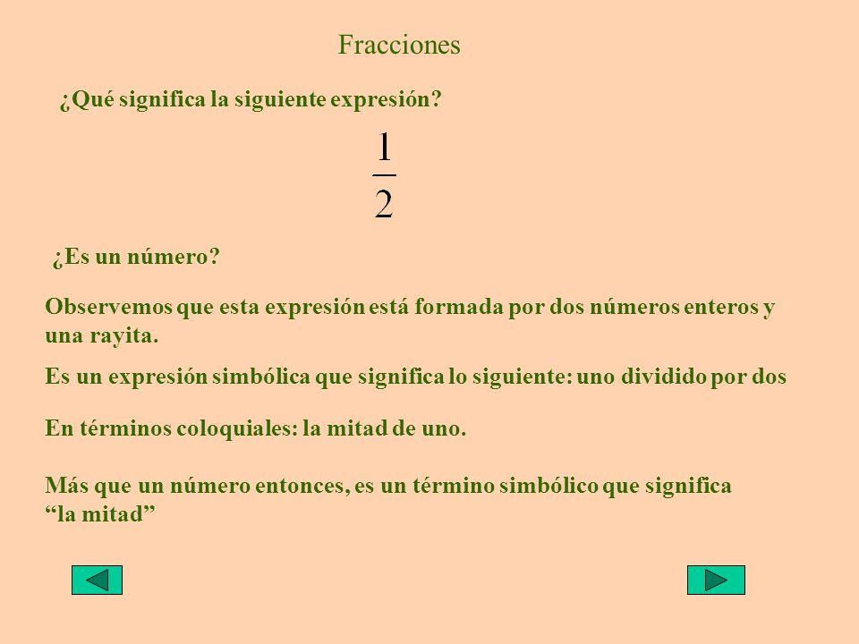 Fracciones ¿Qué significa la siguiente expresión? ¿Es un número? Observemos que esta expresión está formada por dos números enteros y una rayita. Es u
