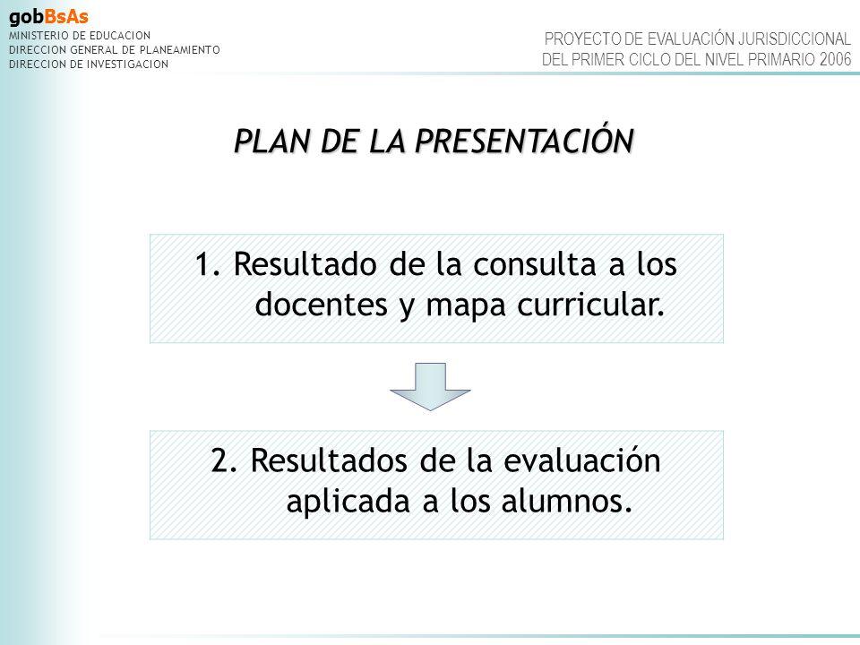 gobBsAs MINISTERIO DE EDUCACION DIRECCION GENERAL DE PLANEAMIENTO DIRECCION DE INVESTIGACION PROYECTO DE EVALUACIÓN JURISDICCIONAL DEL PRIMER CICLO DEL NIVEL PRIMARIO 2006 Bloque 2: Problemas aditivos