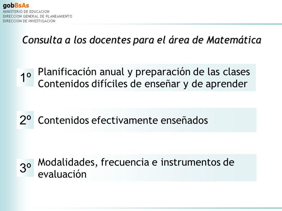 gobBsAs MINISTERIO DE EDUCACION DIRECCION GENERAL DE PLANEAMIENTO DIRECCION DE INVESTIGACION Consulta a los docentes para el área de Matemática Planif