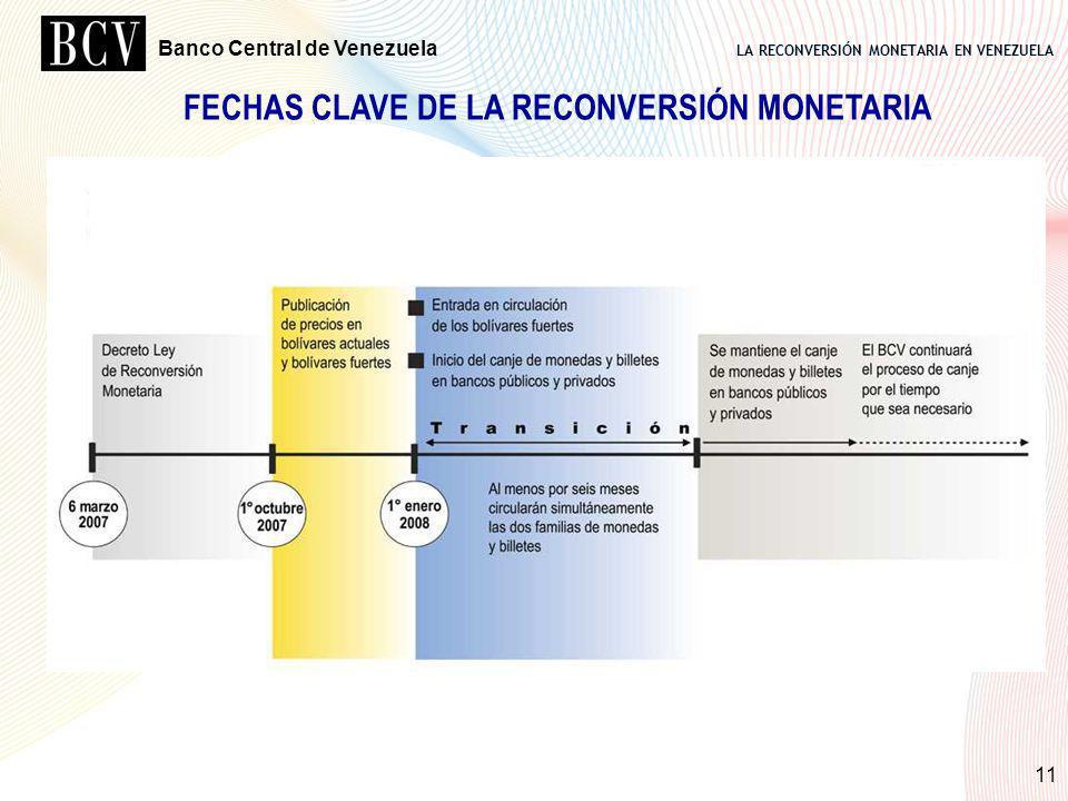 LA RECONVERSIÓN MONETARIA EN VENEZUELA Banco Central de Venezuela 11 FECHAS CLAVE DE LA RECONVERSIÓN MONETARIA
