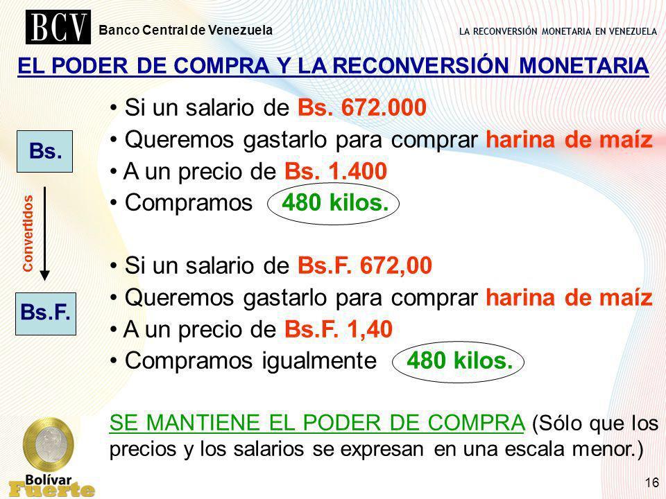 LA RECONVERSIÓN MONETARIA EN VENEZUELA Banco Central de Venezuela 16 EL PODER DE COMPRA Y LA RECONVERSIÓN MONETARIA Si un salario de Bs. 672.000 Quere