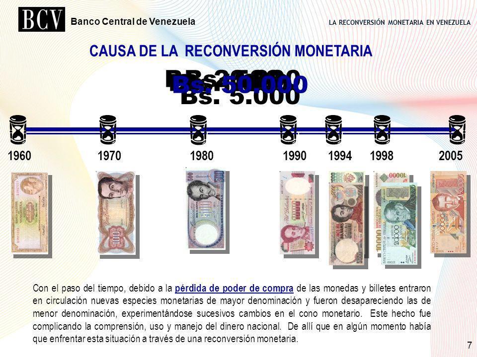 LA RECONVERSIÓN MONETARIA EN VENEZUELA Banco Central de Venezuela 7 CAUSA DE LA RECONVERSIÓN MONETARIA 1960 1970 1980 1990 1994 1998 2005 Bs. 100 Bs.