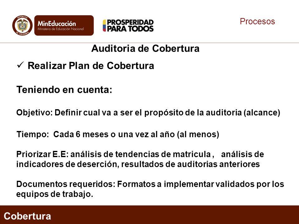 Procesos Cobertura Auditoria de Cobertura Realizar Plan de Cobertura Teniendo en cuenta: Objetivo: Definir cual va a ser el propósito de la auditoria