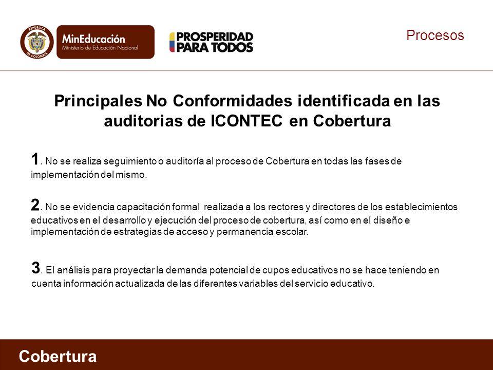 Procesos Cobertura Principales No Conformidades identificada en las auditorias de ICONTEC en Cobertura 2. No se evidencia capacitación formal realizad