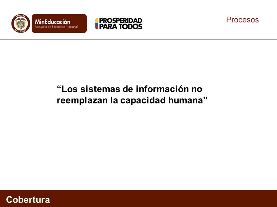 Procesos Cobertura Los sistemas de información no reemplazan la capacidad humana