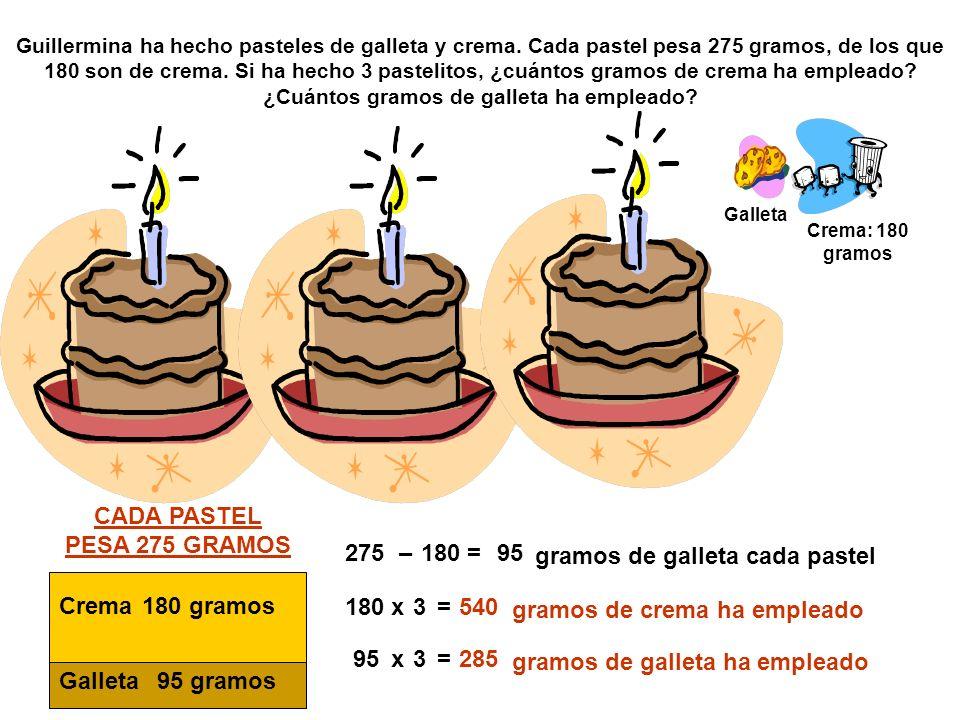 Guillermina ha hecho pasteles de galleta y crema. Cada pastel pesa 275 gramos, de los que 180 son de crema. Si ha hecho 3 pastelitos, ¿cuántos gramos