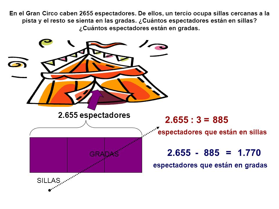 En el Gran Circo caben 2655 espectadores.