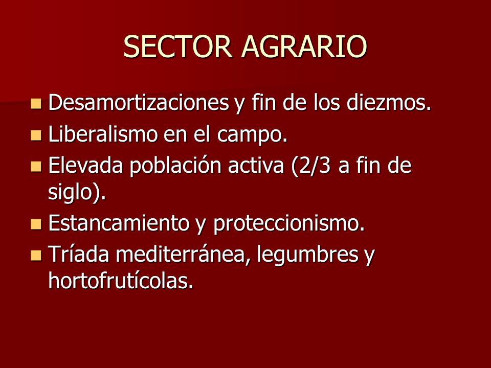 REIVINDICACIONES Y MEDIOS EMPLEADOS Reivindicaciones: Reivindicaciones: –-Derecho de asociación obrera y sindicación (conseguido en 1887).