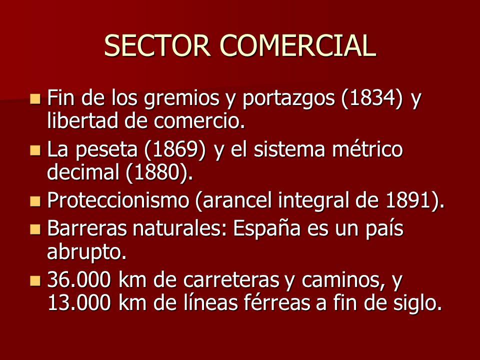 SECTOR COMERCIAL Fin de los gremios y portazgos (1834) y libertad de comercio.